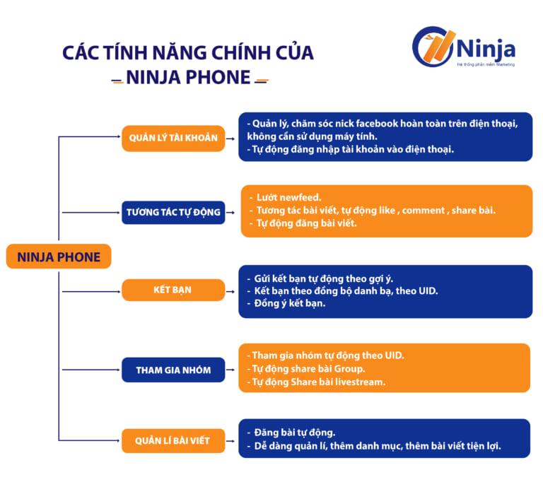 tính năng của phần mềm nuôi nick trên điện thoại