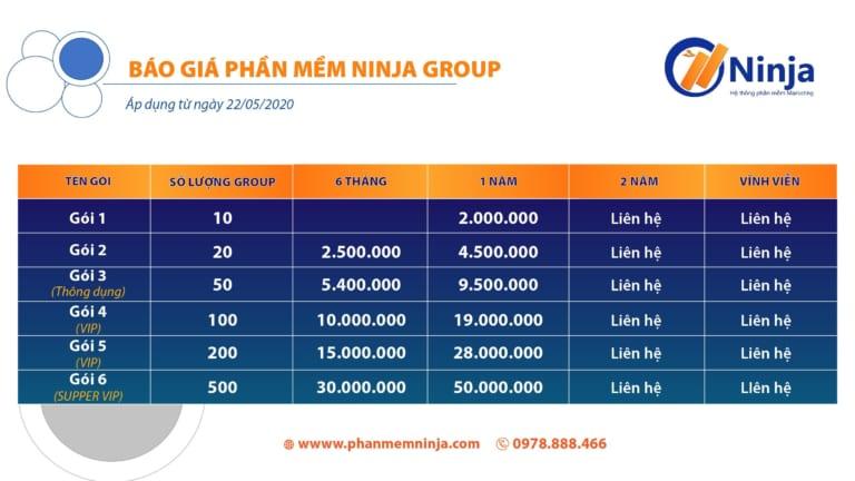 bảng giá ninja group