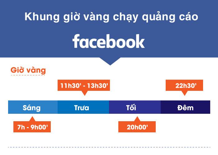 Khung giờ set quảng cáo hiệu quả trên facebook - 2