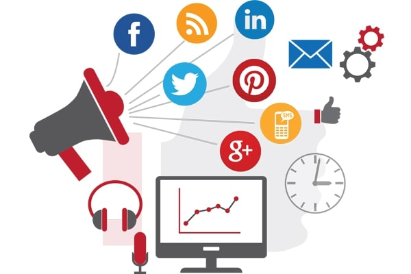 Phần mềm hỗ trợ kinh doanh online